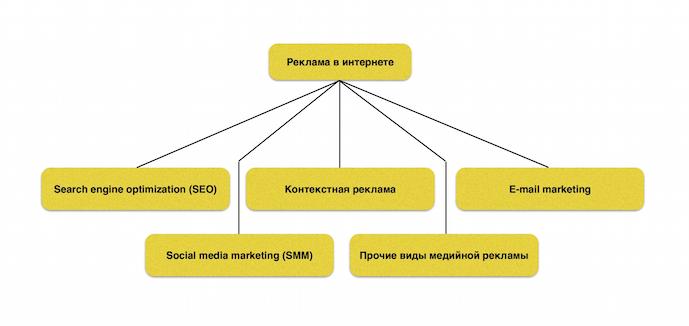 reklama-v-internete.jpg